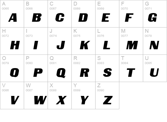 how to call fonts latex