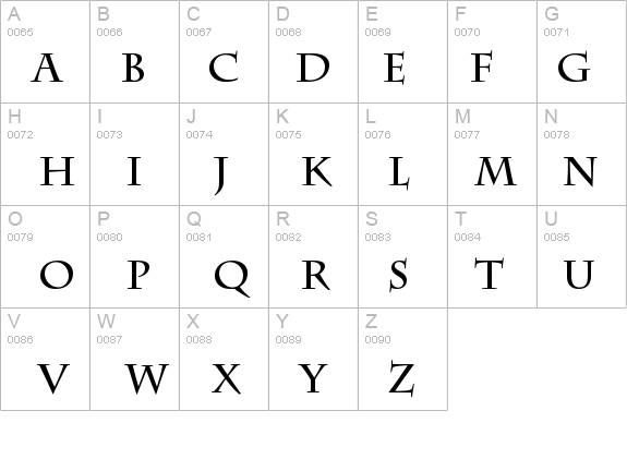 gothic letters a to z