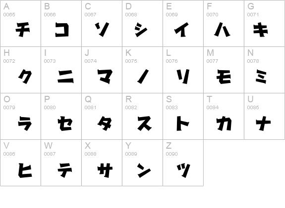 Image gallery katakana font