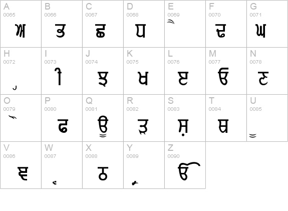 Gurmukhi normal download font free all fonts are free Punjabi calligraphy font