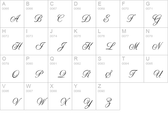 Download HD Wallpapers Different Styles Of Cursive Writing