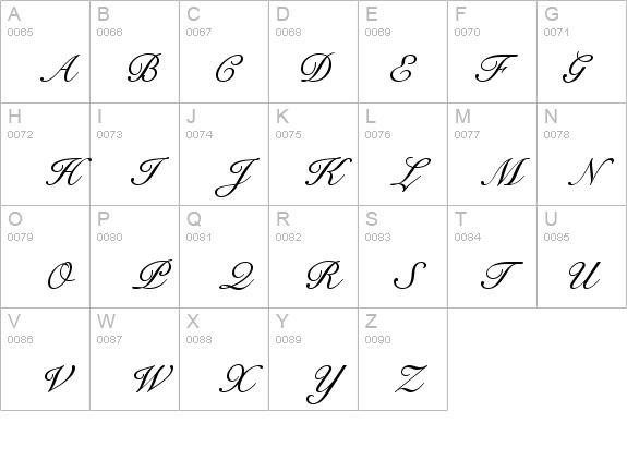 signet roundhand italic font