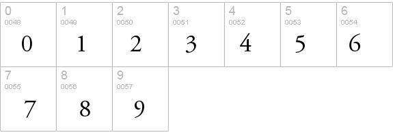 AGaramondPro-Regular Font - FontZone net