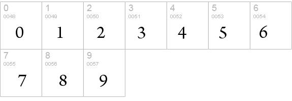 ArnoPro-Regular Font - FontZone net