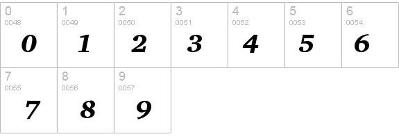 Bits_ Charter Bold-Italic Font - FontZone net