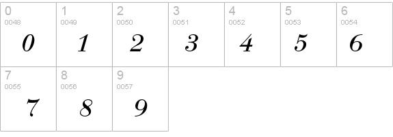 Bodoni-Normal-Italic Font - FontZone net