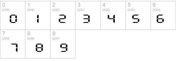 digifacewide regular font