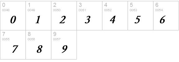 Garamond-Normal Bold Italic Font - FontZone net