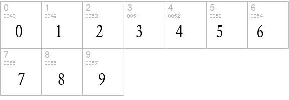 Garamond-Normal Thin Font - FontZone net