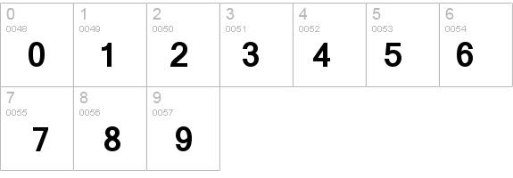 Mangal Bold Font - FontZone net