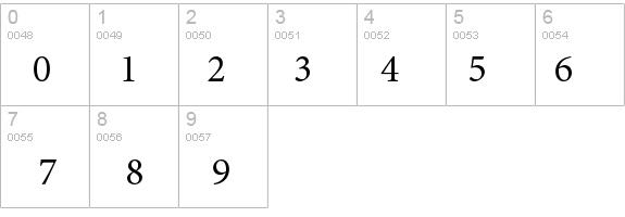 MinionPro-Regular Font - FontZone net