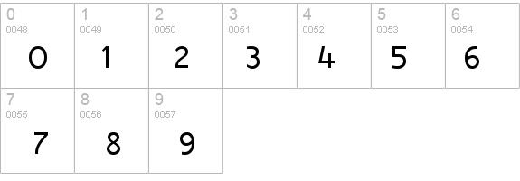 Raavi Font - FontZone net