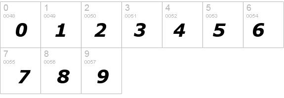 Verdana Bold Italic Font - FontZone net