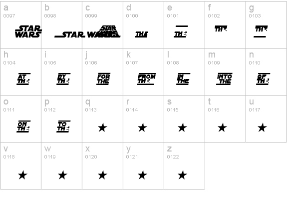 Distant Galaxy Symbols Italic Font - FontZone net