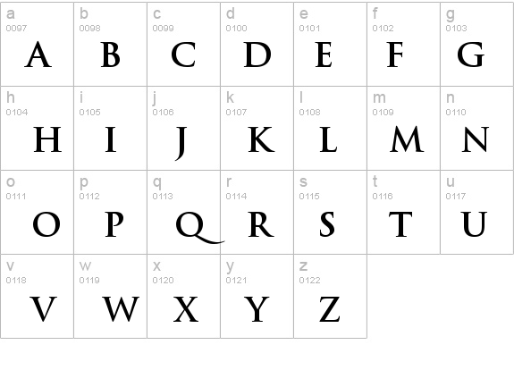 Trajan details - Free Fonts at FontZone.net